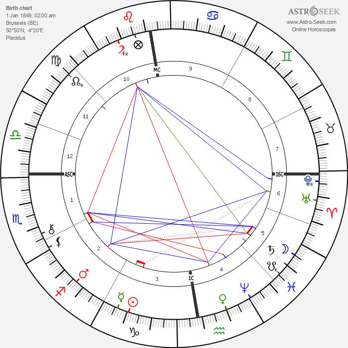 Gaspard Edouard Five - Astrology Natal Birth Chart