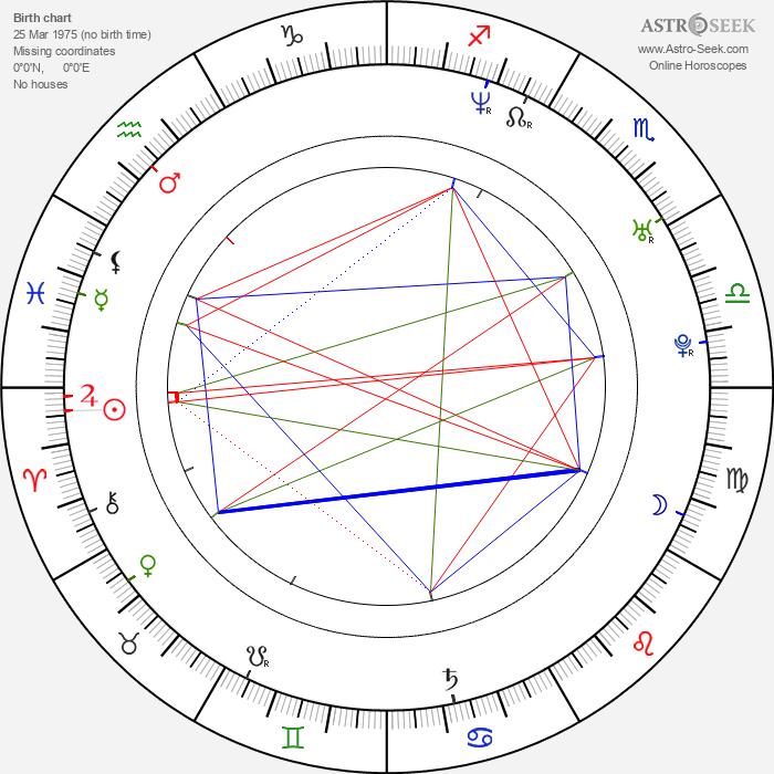 Gaspard Manesse - Astrology Natal Birth Chart