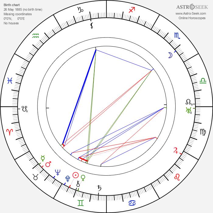 Gaston Baty - Astrology Natal Birth Chart