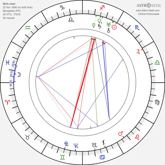 Gaston Orbal - Astrology Natal Birth Chart