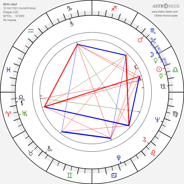 Gaston Šubert - Astrology Natal Birth Chart