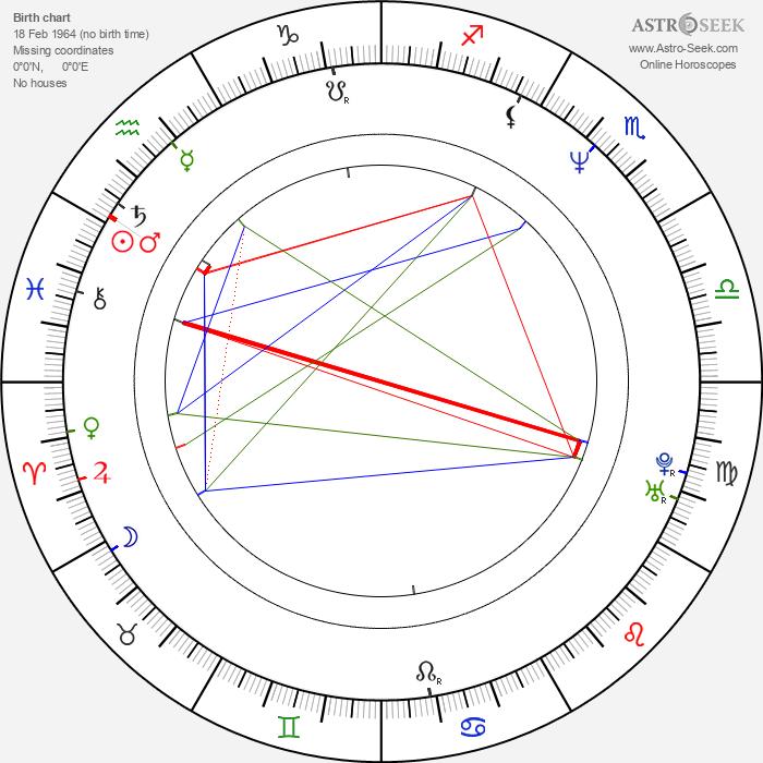 Gaute Gunnari - Astrology Natal Birth Chart