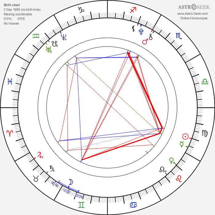 Gavin Casalegno - Astrology Natal Birth Chart