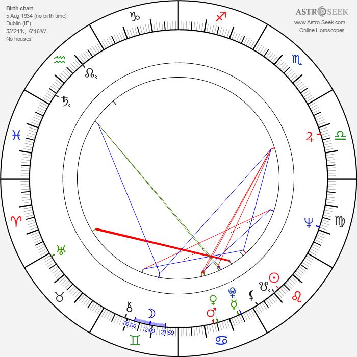 Gay Byrne - Astrology Natal Birth Chart