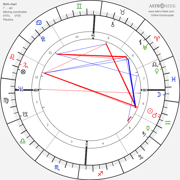 Gay Talese - Astrology Natal Birth Chart