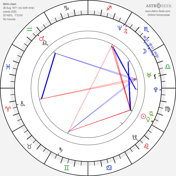 Gaynor Faye - Astrology Natal Birth Chart