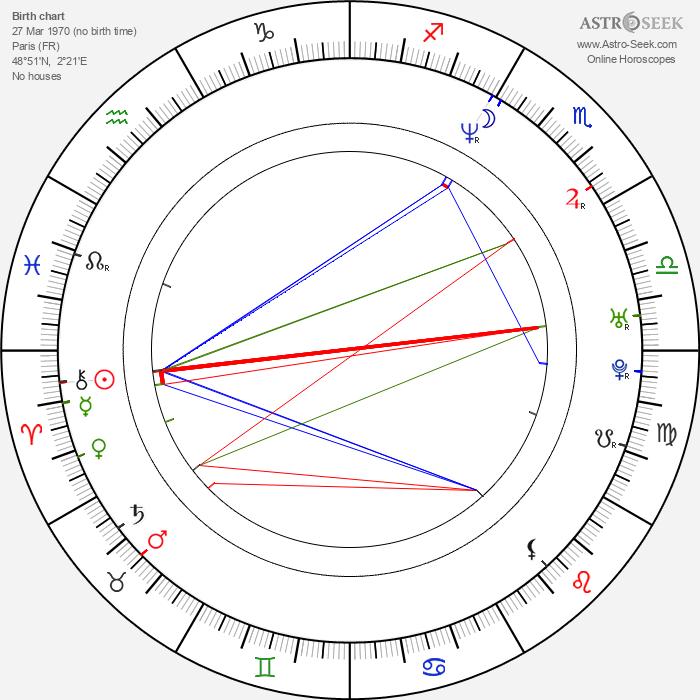 Gédéon Naudet - Astrology Natal Birth Chart