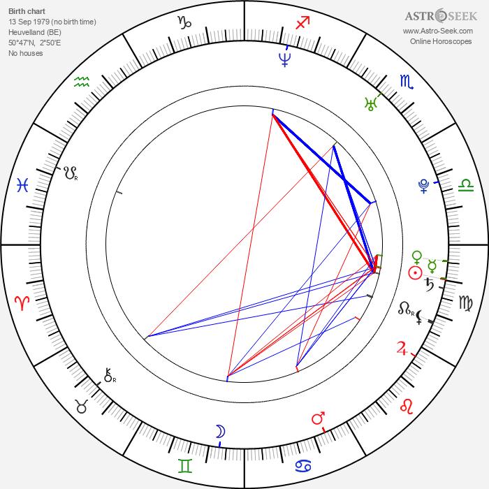 Geike Arnaert - Astrology Natal Birth Chart