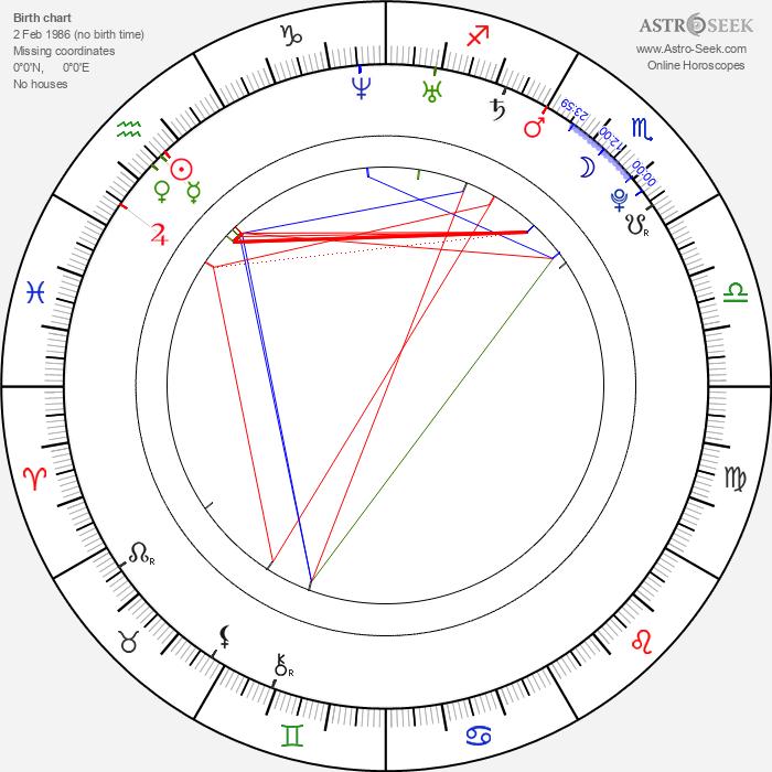 Gemma Arterton - Astrology Natal Birth Chart