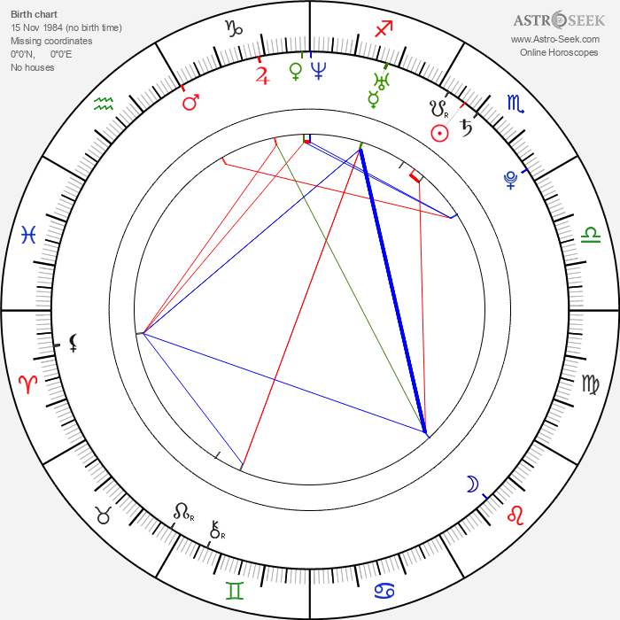 Gemma Atkinson - Astrology Natal Birth Chart