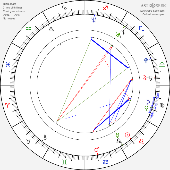 Gen Padova - Astrology Natal Birth Chart