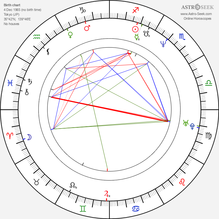 Gen Takahashi - Astrology Natal Birth Chart