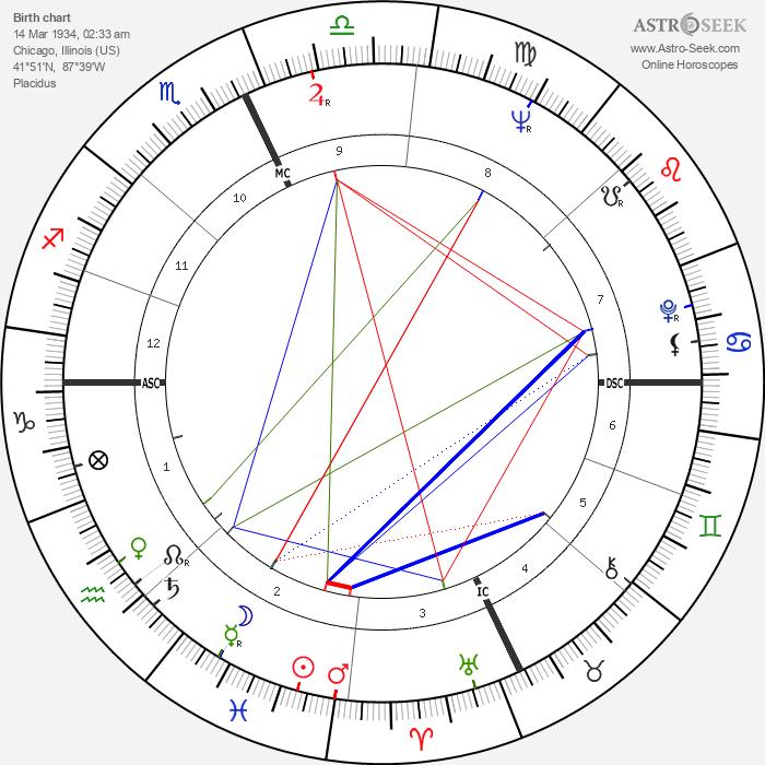 Gene Cernan - Astrology Natal Birth Chart
