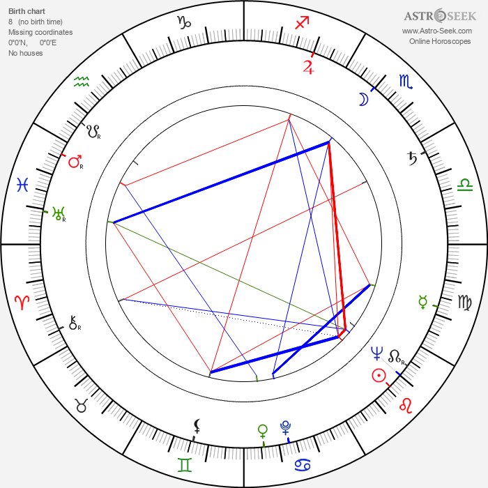 Gene Deitch - Astrology Natal Birth Chart