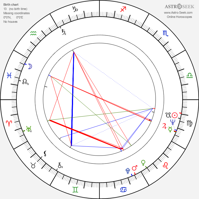 Gene Dynarski - Astrology Natal Birth Chart