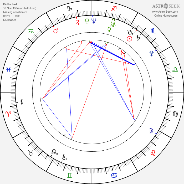 Gene Fallaize - Astrology Natal Birth Chart