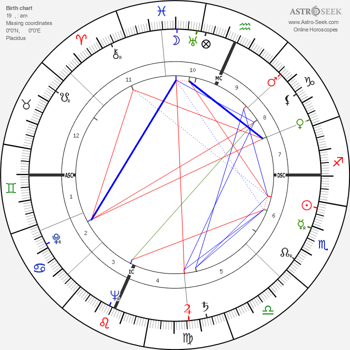 Gene Tierney - Astrology Natal Birth Chart