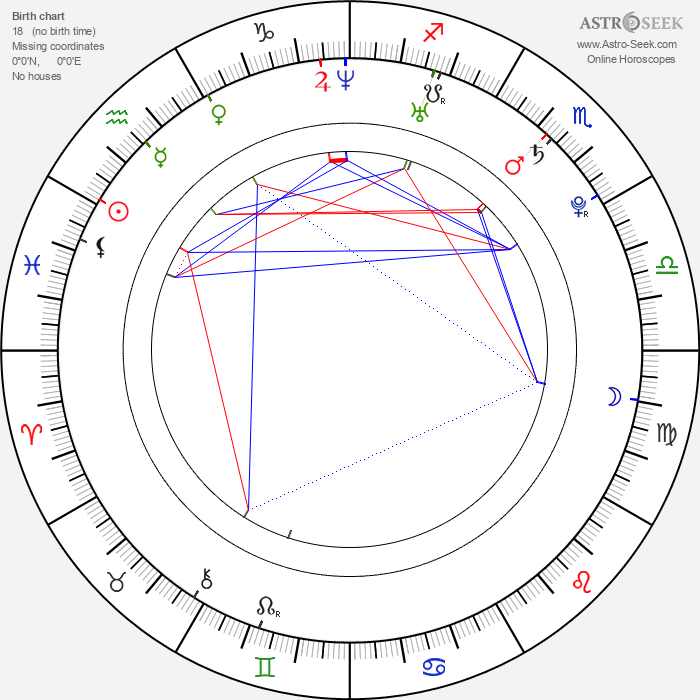 Genelle Williams - Astrology Natal Birth Chart