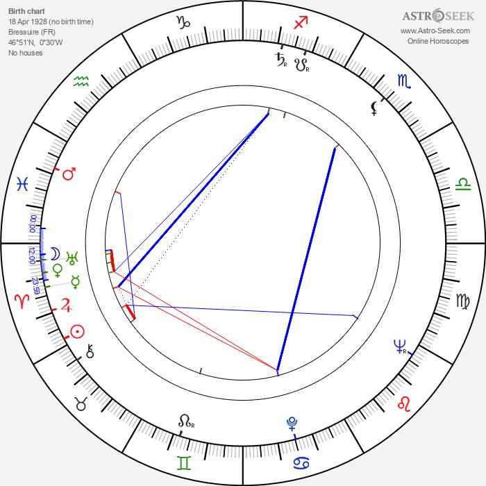 Geneviève Cluny - Astrology Natal Birth Chart