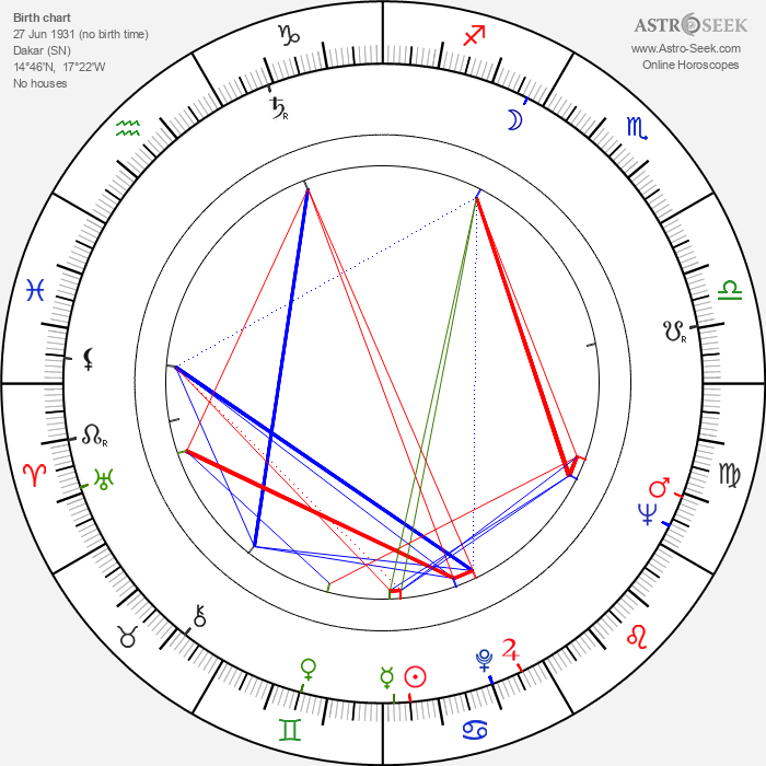 Geneviève Kervine - Astrology Natal Birth Chart