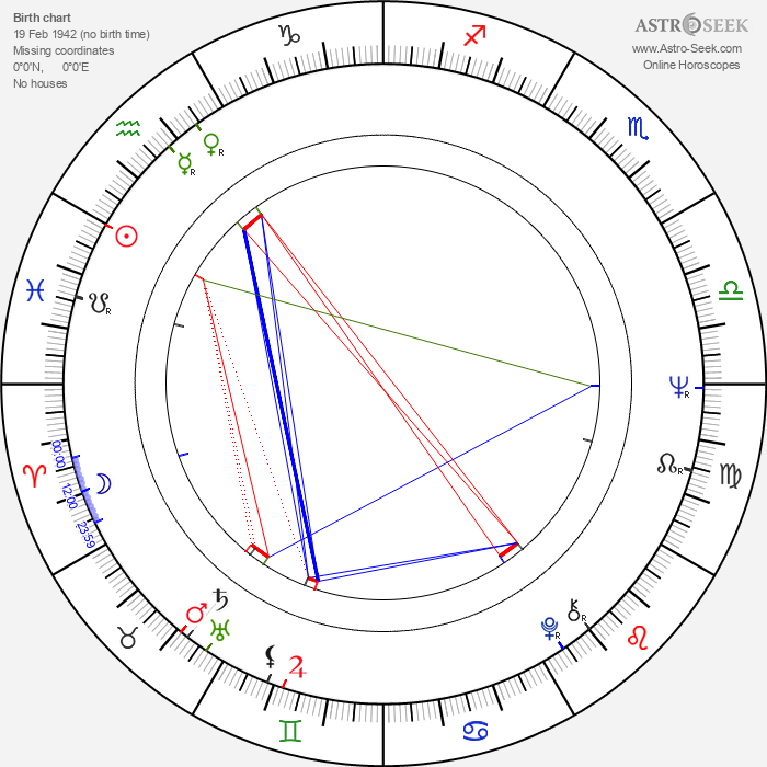 Geneviève Mnich - Astrology Natal Birth Chart
