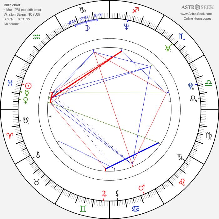 Geno Segers - Astrology Natal Birth Chart