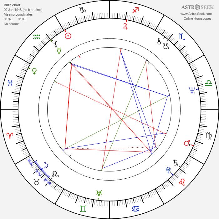 Geno Silva - Astrology Natal Birth Chart