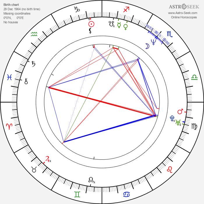 Geoff Dolan - Astrology Natal Birth Chart