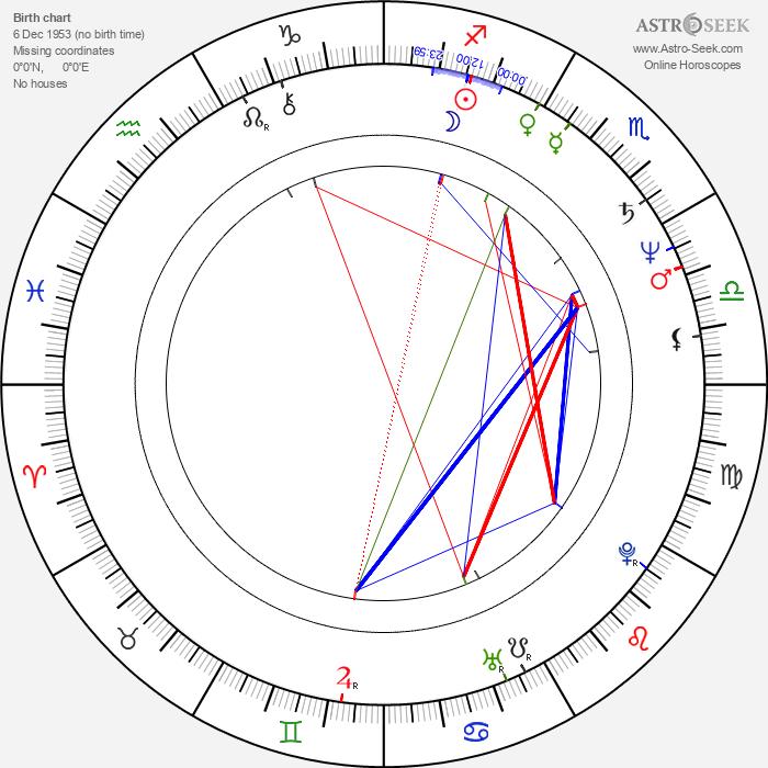 Geoff Hoon - Astrology Natal Birth Chart