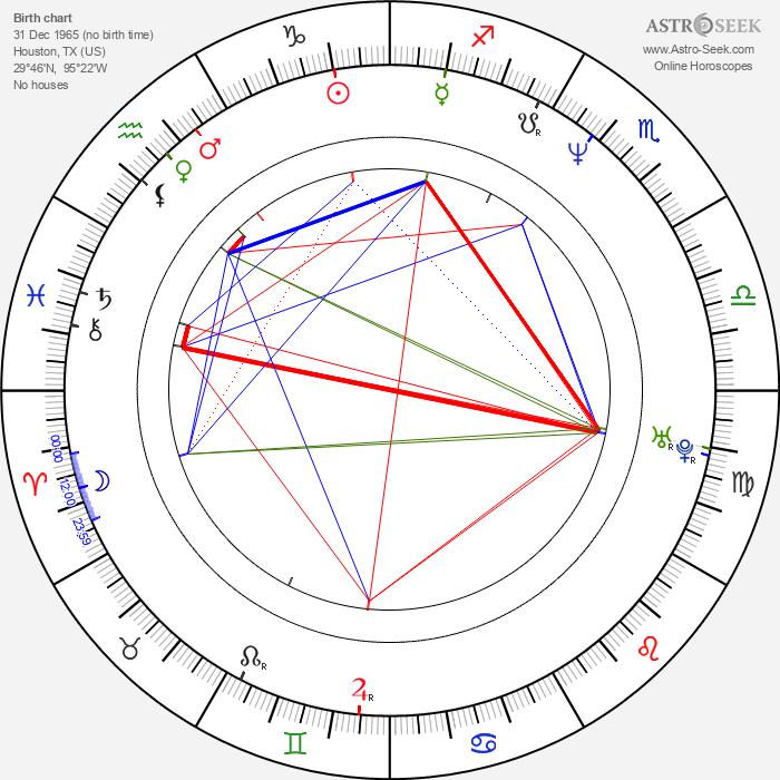 Geoff Meed - Astrology Natal Birth Chart