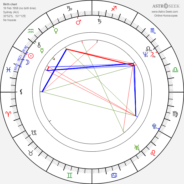 Geoff Morrell - Astrology Natal Birth Chart