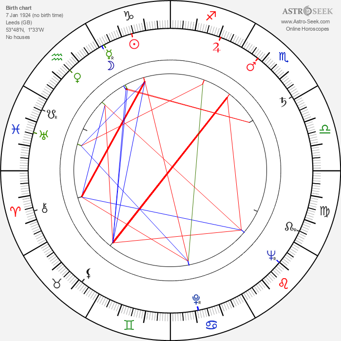 Geoffrey Bayldon - Astrology Natal Birth Chart