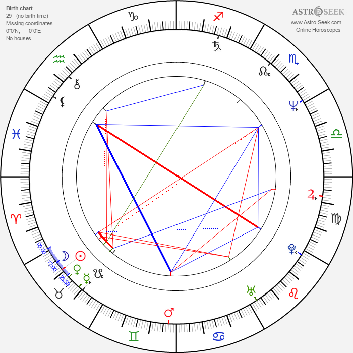 Geoffrey Gould - Astrology Natal Birth Chart
