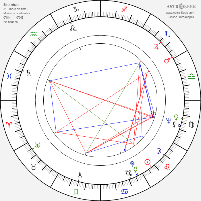 Geoffrey Lewis - Astrology Natal Birth Chart