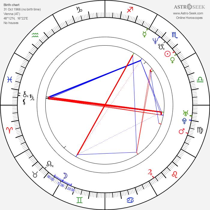 Georg Friedrich - Astrology Natal Birth Chart
