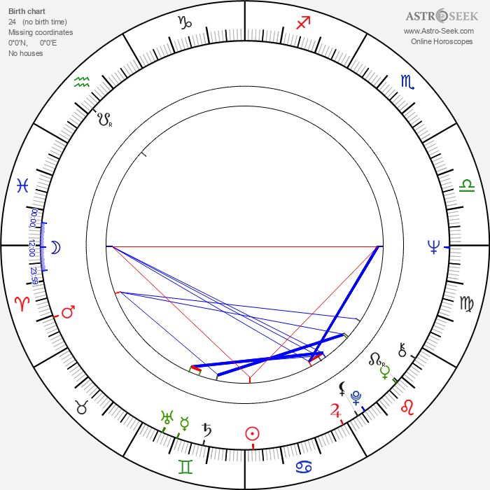 Georg Stanford Brown - Astrology Natal Birth Chart