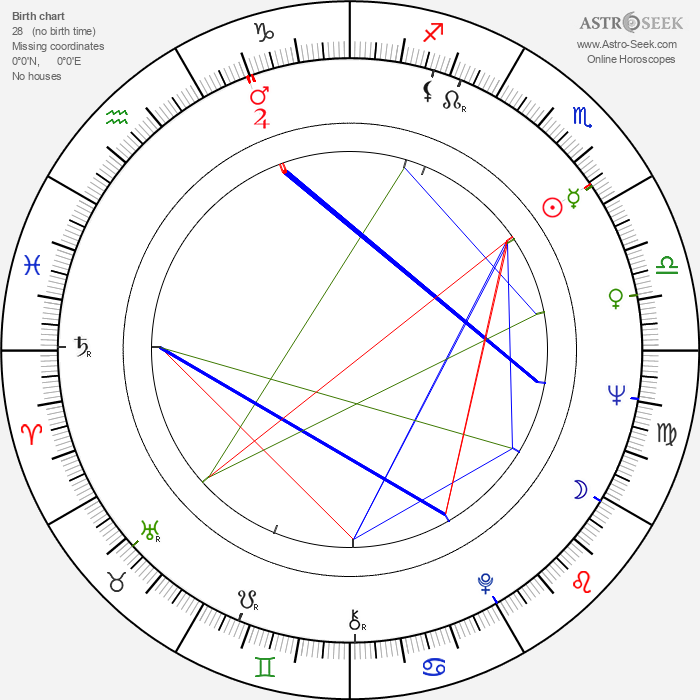 George 'Buck' Flower - Astrology Natal Birth Chart