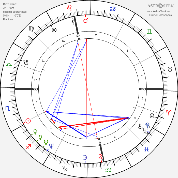 George Eliot - Astrology Natal Birth Chart