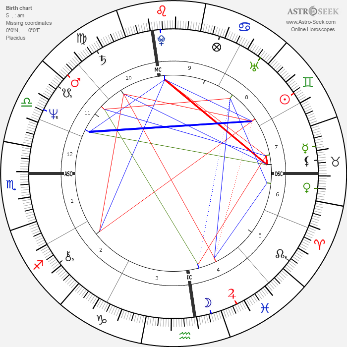 George J. III Terwilliger - Astrology Natal Birth Chart