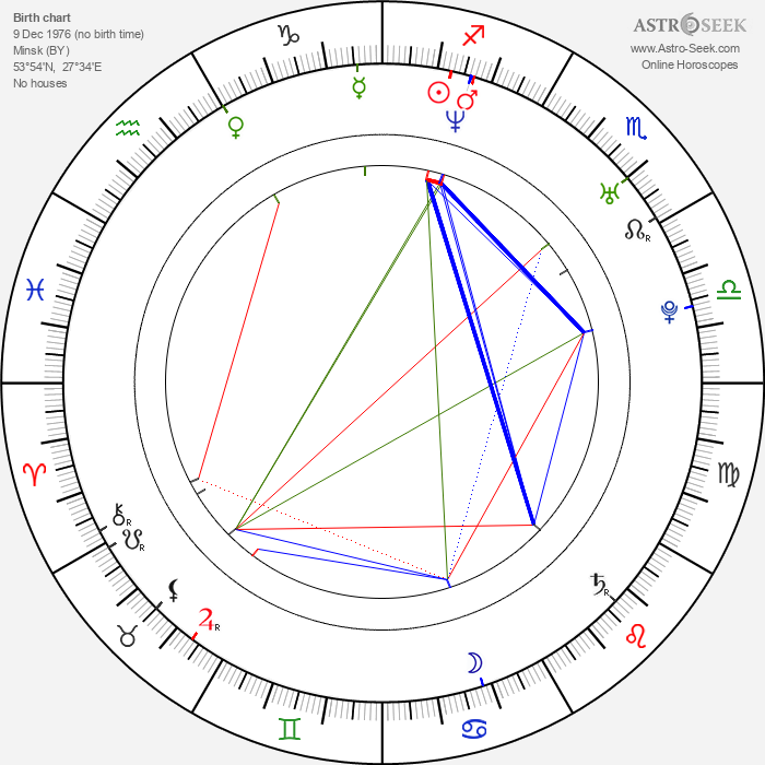 George Koldun - Astrology Natal Birth Chart