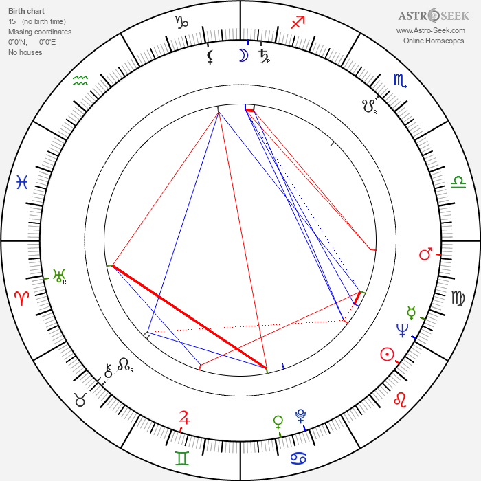George Martin - Astrology Natal Birth Chart