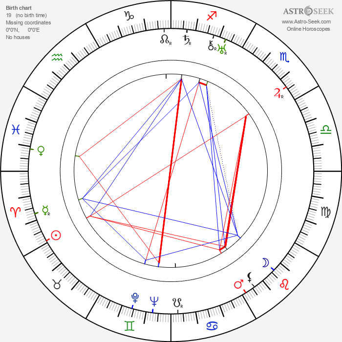 George O'Brien - Astrology Natal Birth Chart