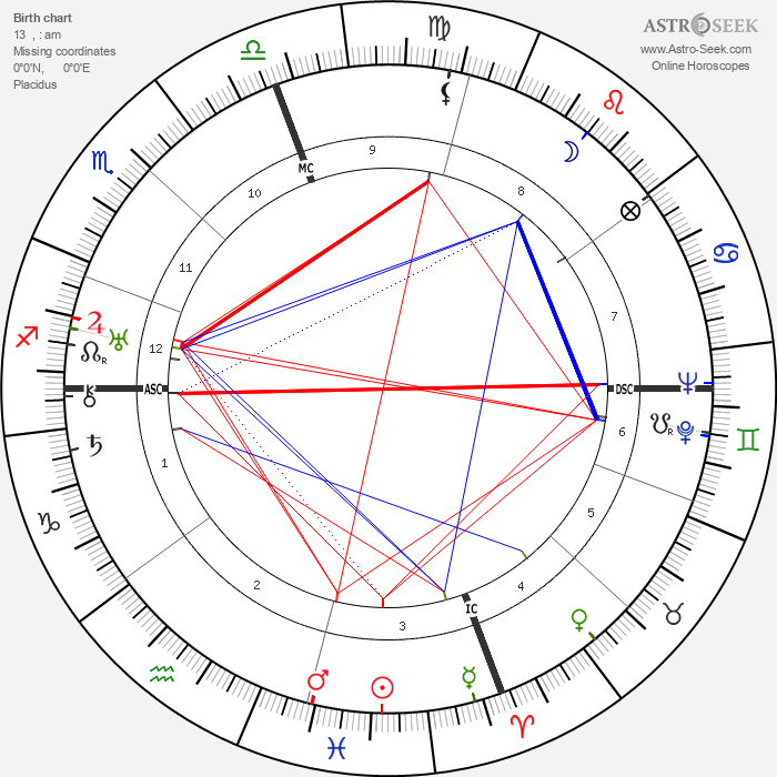 George Seferis - Astrology Natal Birth Chart