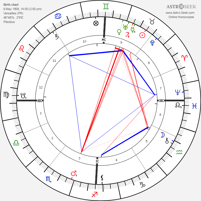 Georges Adolphe Hue - Astrology Natal Birth Chart
