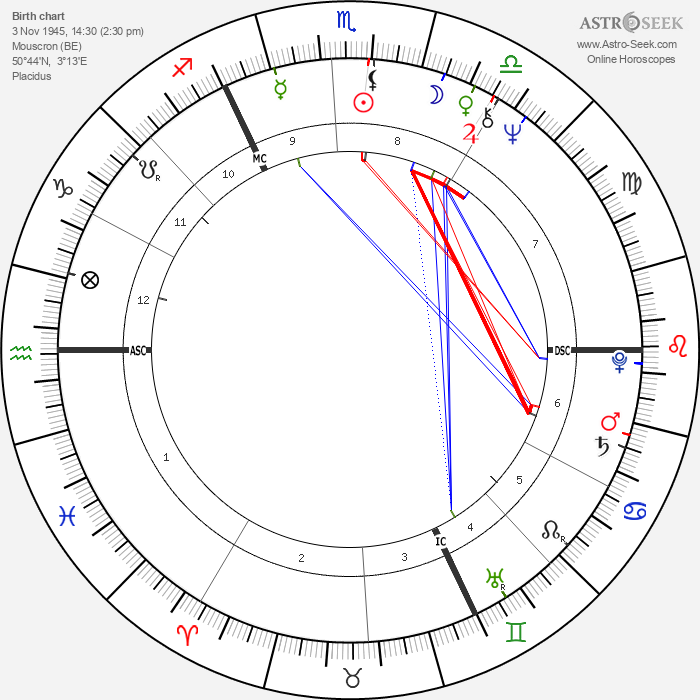 Georges Anselme - Astrology Natal Birth Chart