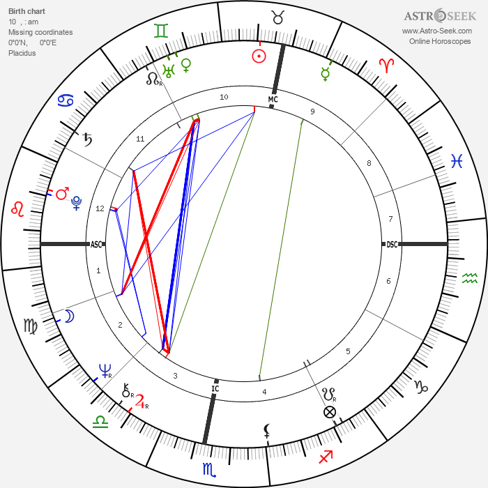 Georges Beller - Astrology Natal Birth Chart