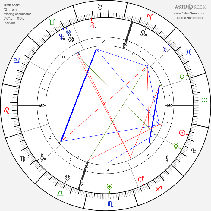 Georges Carpentier - Astrology Natal Birth Chart