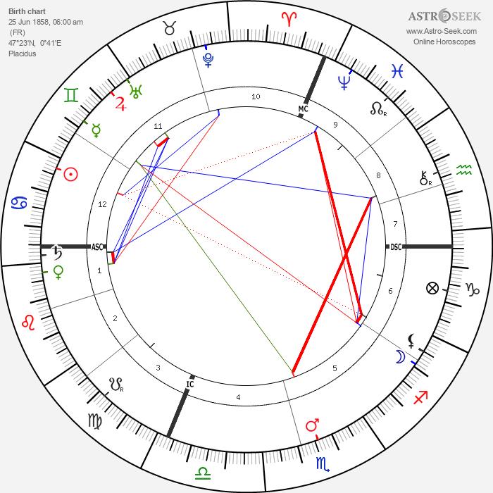 Georges Courteline - Astrology Natal Birth Chart