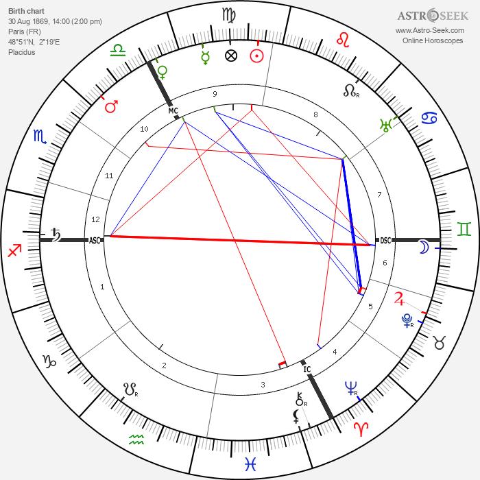 Georges Gaste - Astrology Natal Birth Chart