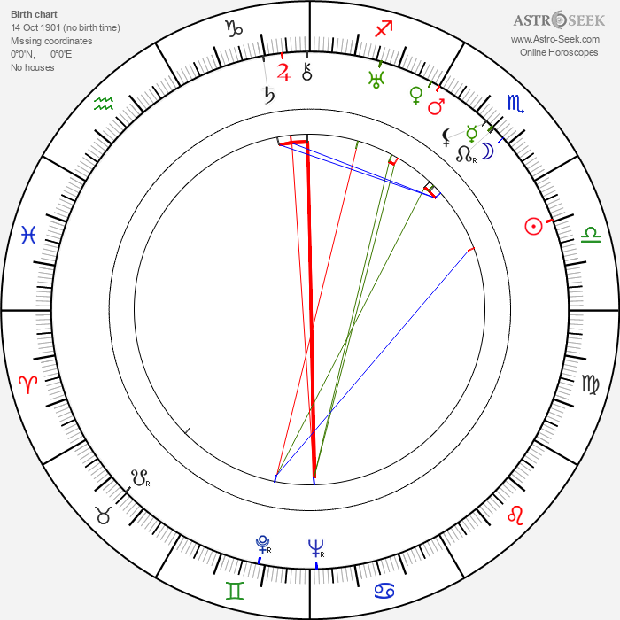 Georges Lampin - Astrology Natal Birth Chart
